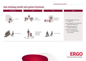 ERGO Onepager Universaleinstieg (Bild)